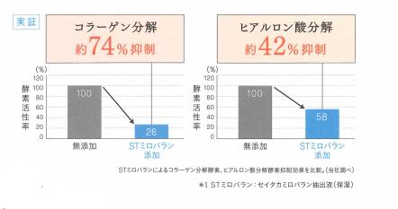 %e3%83%9f%e3%83%ad%e3%83%90%e3%83%a9%e3%83%b3